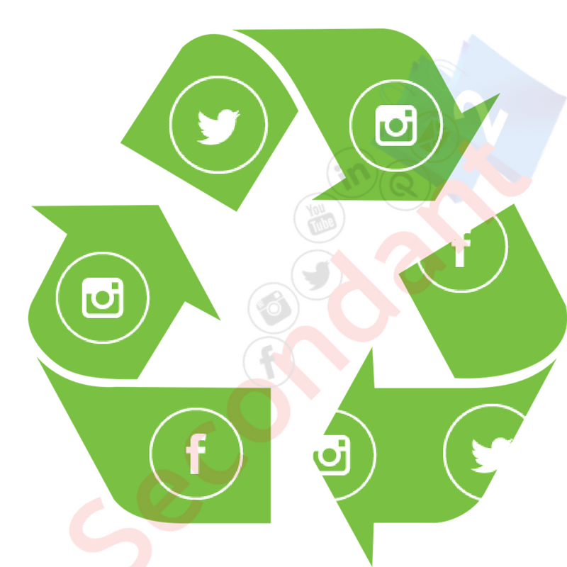 Recycling_Social_Media_Posts